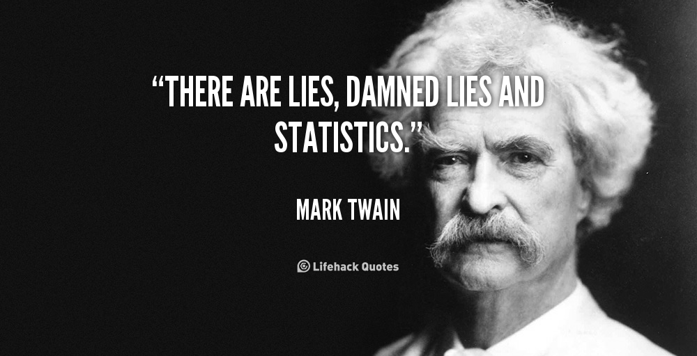 "Mark Twain, ""There are lies, damned lies, and statistics."""